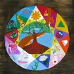 Мандала. Школа Творчества Татьяны Шам